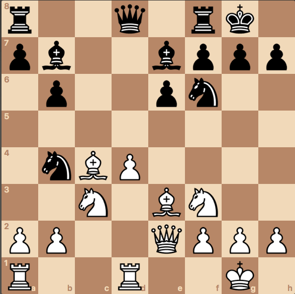 Why You Need To Learn Chess Pawn Structures - Chess Simplified