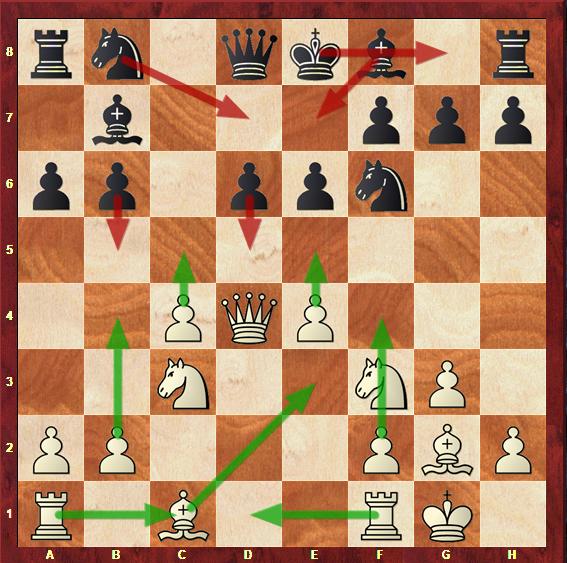 Pawn Structure 101: Sicilian
